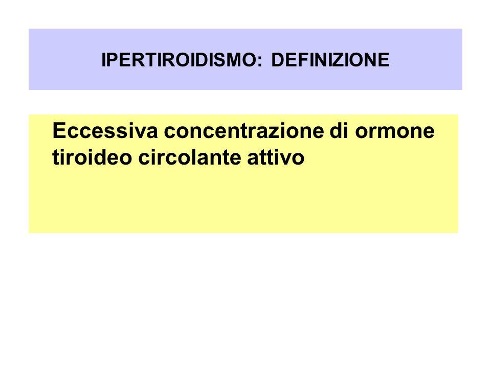 IPERTIROIDISMO: DEFINIZIONE Eccessiva concentrazione di ormone tiroideo circolante attivo