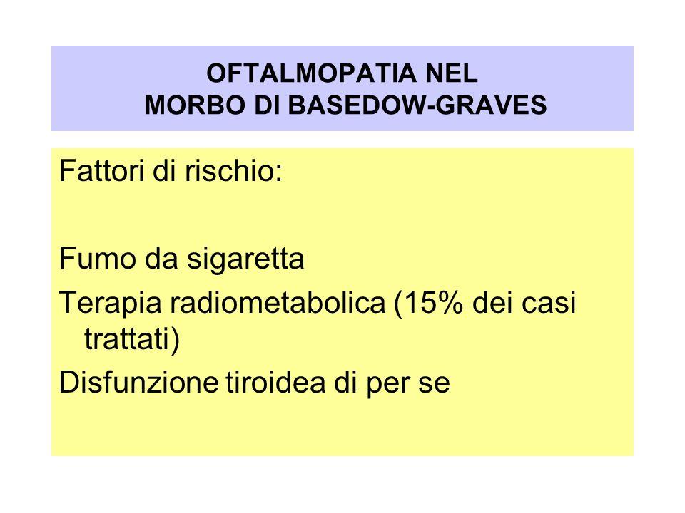 Fattori di rischio: Fumo da sigaretta Terapia radiometabolica (15% dei casi trattati) Disfunzione tiroidea di per se OFTALMOPATIA NEL MORBO DI BASEDOW