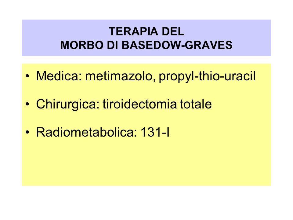 Medica: metimazolo, propyl-thio-uracil Chirurgica: tiroidectomia totale Radiometabolica: 131-I TERAPIA DEL MORBO DI BASEDOW-GRAVES