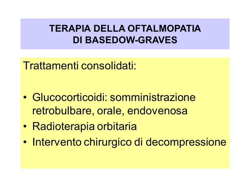 Oftalmopatia nel Morbo di Graves-Basedow Trattamenti consolidati: Glucocorticoidi: somministrazione retrobulbare, orale, endovenosa Radioterapia orbit
