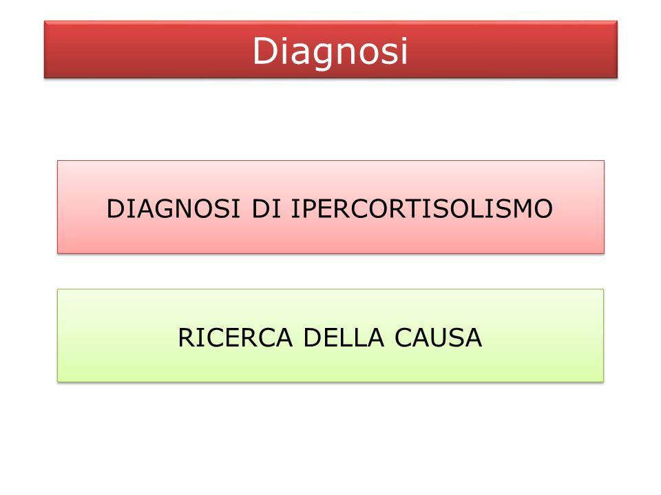 Diagnosi di ipercortisolismo