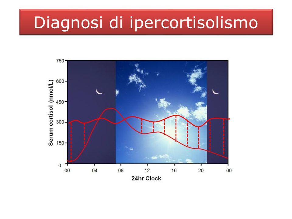 Svantaggi: - Scomodità - Interferenza estrogeni - Scarso potere diagnostico Svantaggi: - Scomodità - Interferenza estrogeni - Scarso potere diagnostico
