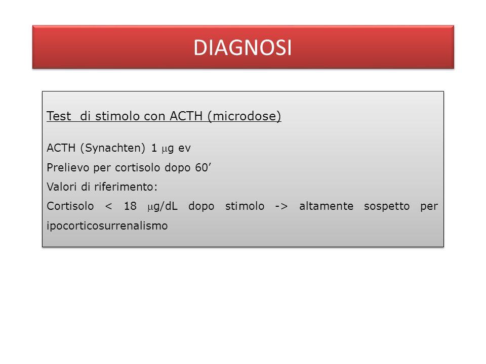 DIAGNOSI Autoimmunità Anticorpi anti-corteccia surrenalica Anticorpi anti 21-OH Autoimmunità Anticorpi anti-corteccia surrenalica Anticorpi anti 21-OH