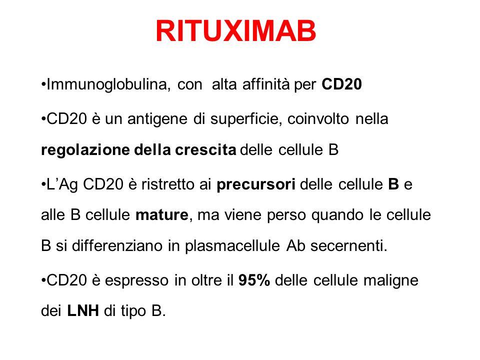 RITUXIMAB Immunoglobulina, con alta affinità per CD20 CD20 è un antigene di superficie, coinvolto nella regolazione della crescita delle cellule B LAg