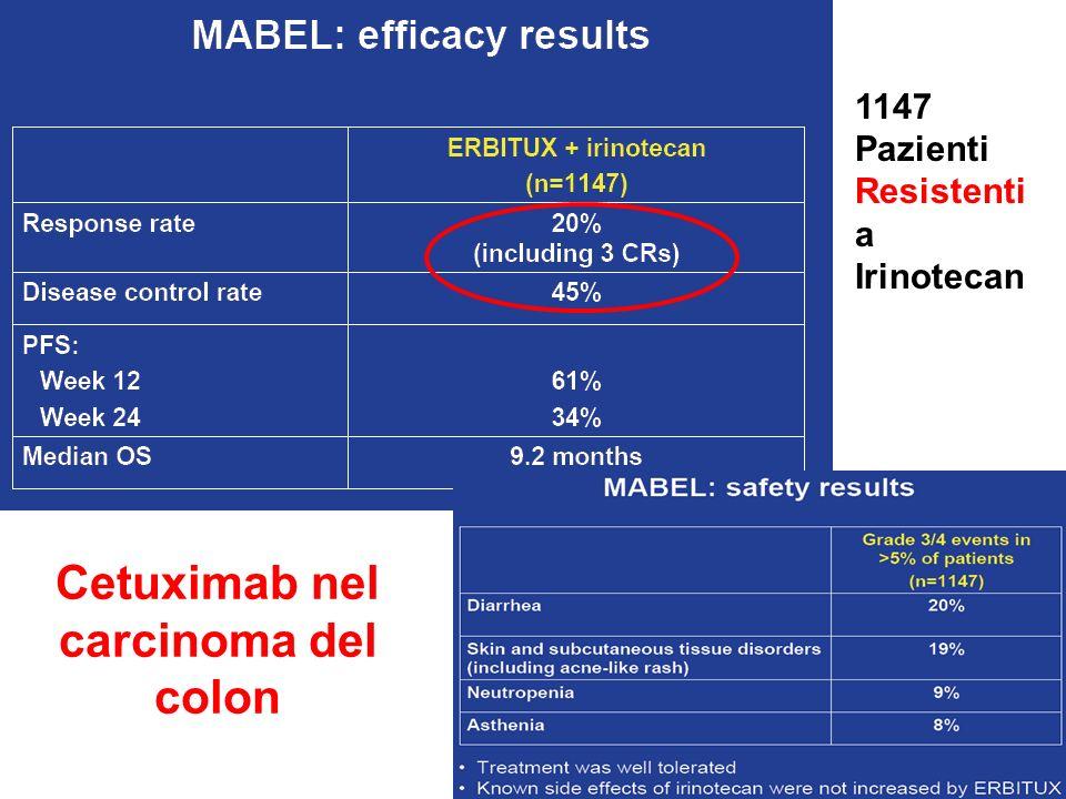 1147 Pazienti Resistenti a Irinotecan Cetuximab nel carcinoma del colon