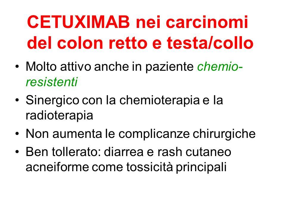 Molto attivo anche in paziente chemio- resistenti Sinergico con la chemioterapia e la radioterapia Non aumenta le complicanze chirurgiche Ben tollerat