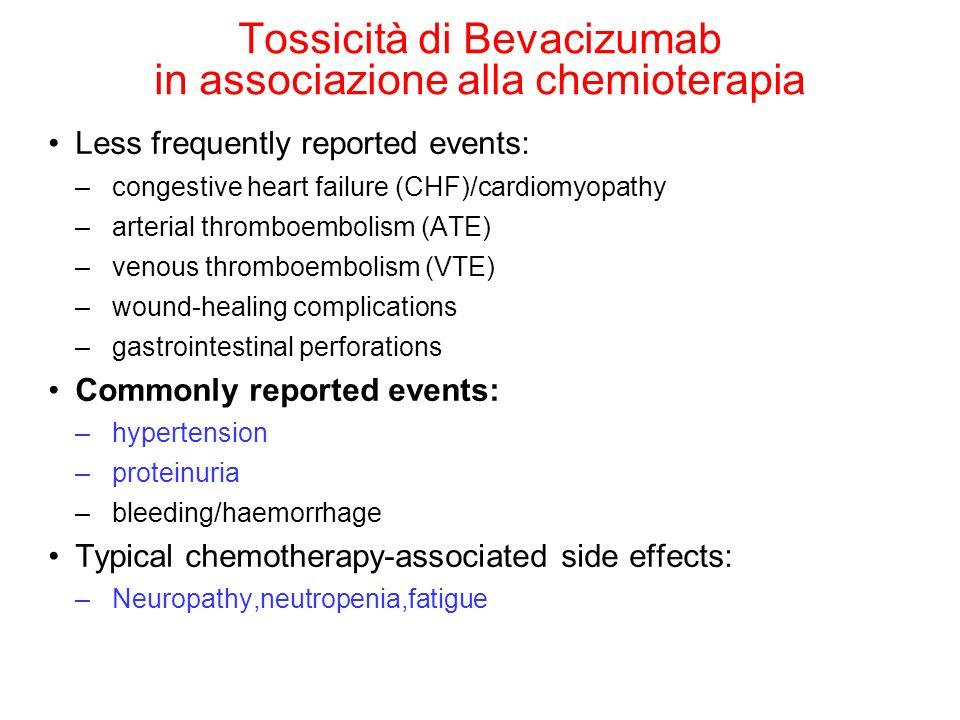 Tossicità di Bevacizumab in associazione alla chemioterapia Less frequently reported events: –congestive heart failure (CHF)/cardiomyopathy –arterial
