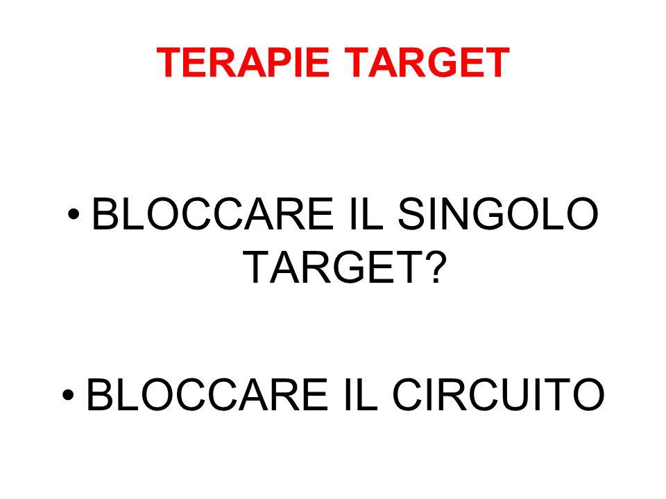 TERAPIE TARGET BLOCCARE IL SINGOLO TARGET? BLOCCARE IL CIRCUITO