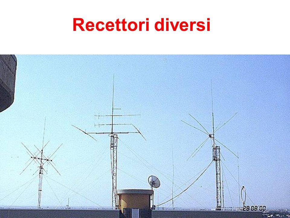 Recettori diversi