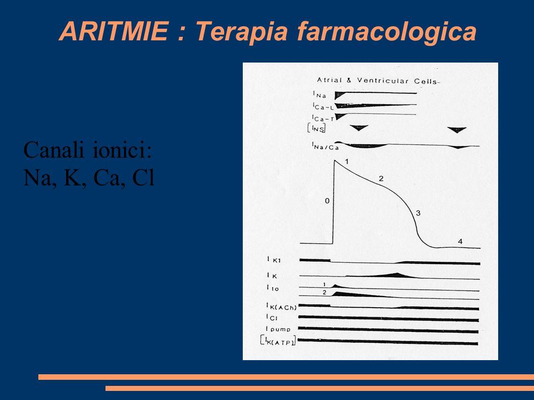 ARITMIE : Terapia farmacologica Canali ionici: Na, K, Ca, Cl