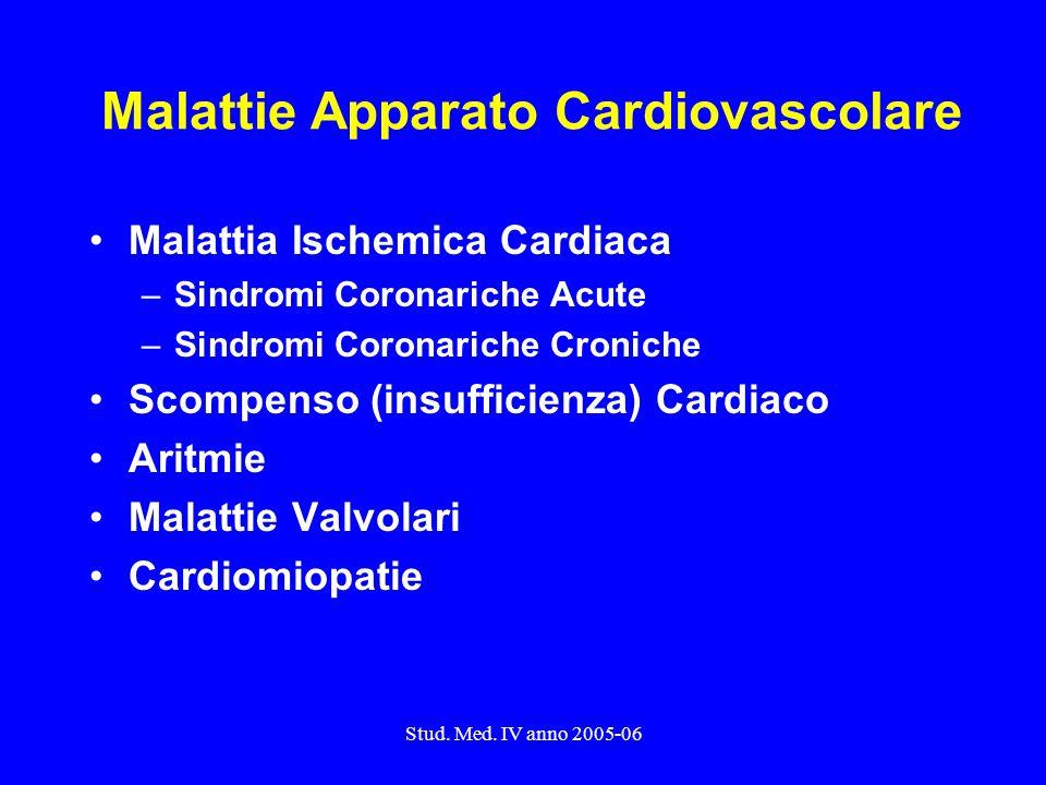 Stud. Med. IV anno 2005-06 Malattie Apparato Cardiovascolare Malattia Ischemica Cardiaca –Sindromi Coronariche Acute –Sindromi Coronariche Croniche Sc
