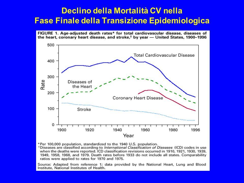 Declino della Mortalità CV nella Fase Finale della Transizione Epidemiologica