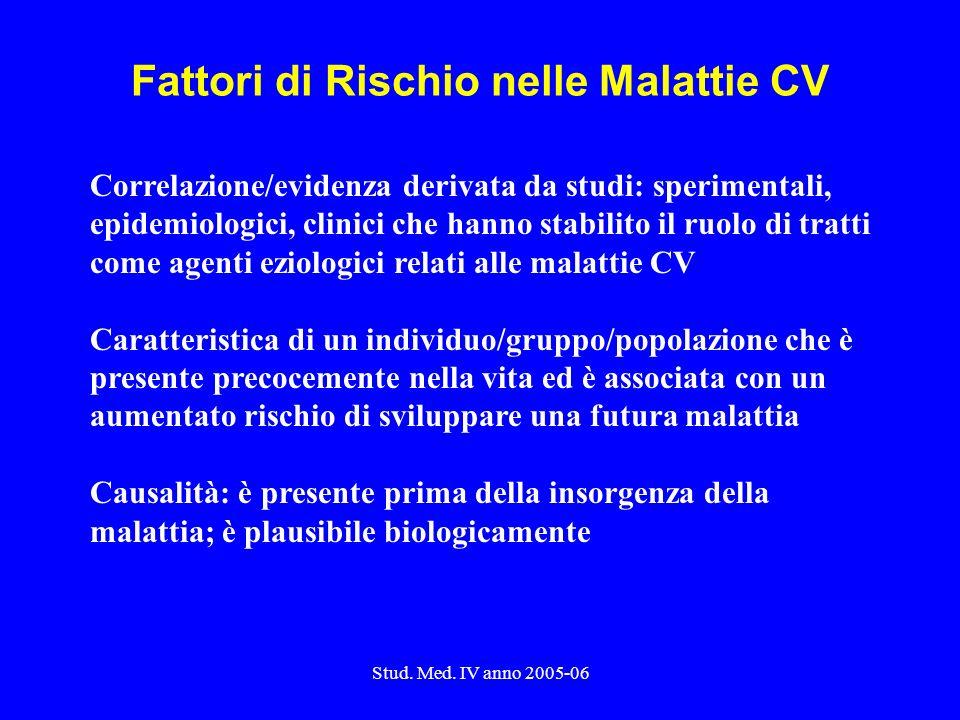 Stud. Med. IV anno 2005-06 Fattori di Rischio nelle Malattie CV Correlazione/evidenza derivata da studi: sperimentali, epidemiologici, clinici che han
