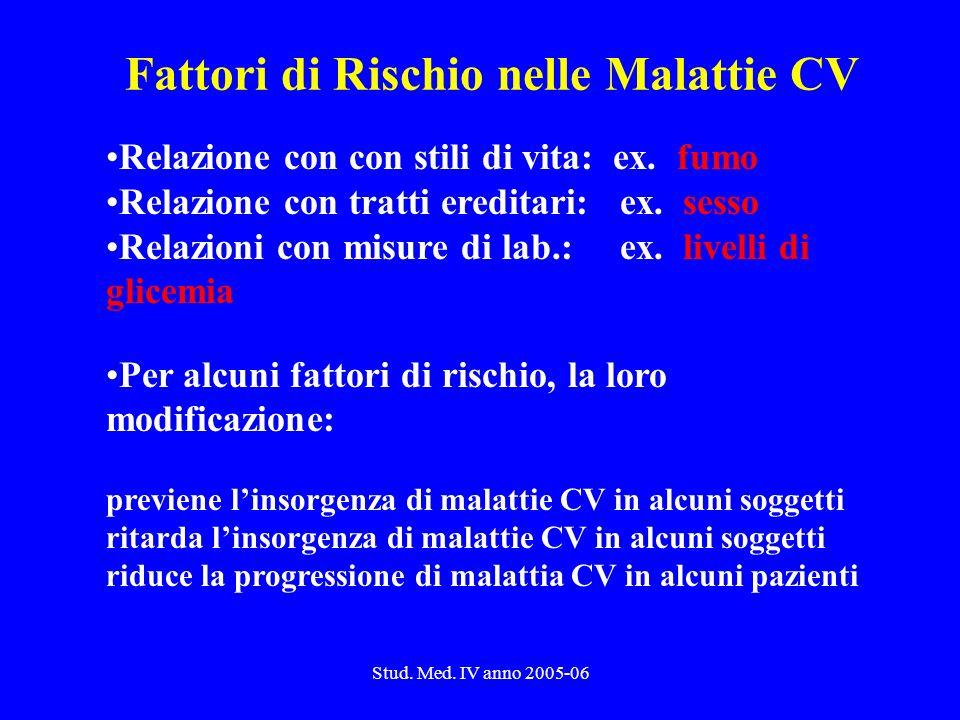 Stud. Med. IV anno 2005-06 Fattori di Rischio nelle Malattie CV Relazione con con stili di vita: ex. fumo Relazione con tratti ereditari: ex. sesso Re
