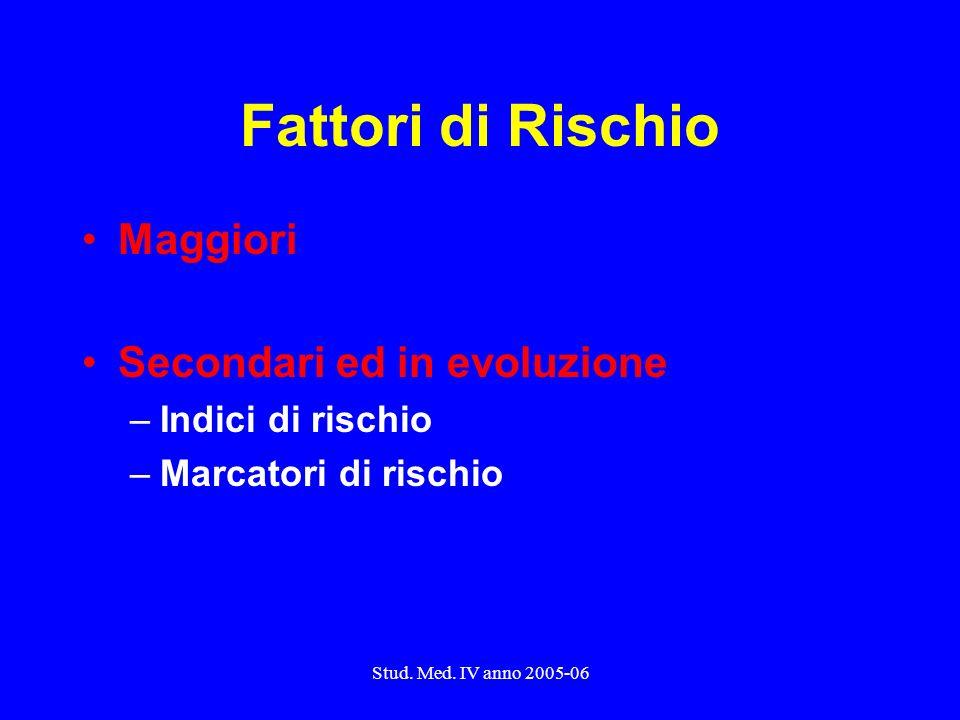 Stud. Med. IV anno 2005-06 Fattori di Rischio Maggiori Secondari ed in evoluzione –Indici di rischio –Marcatori di rischio