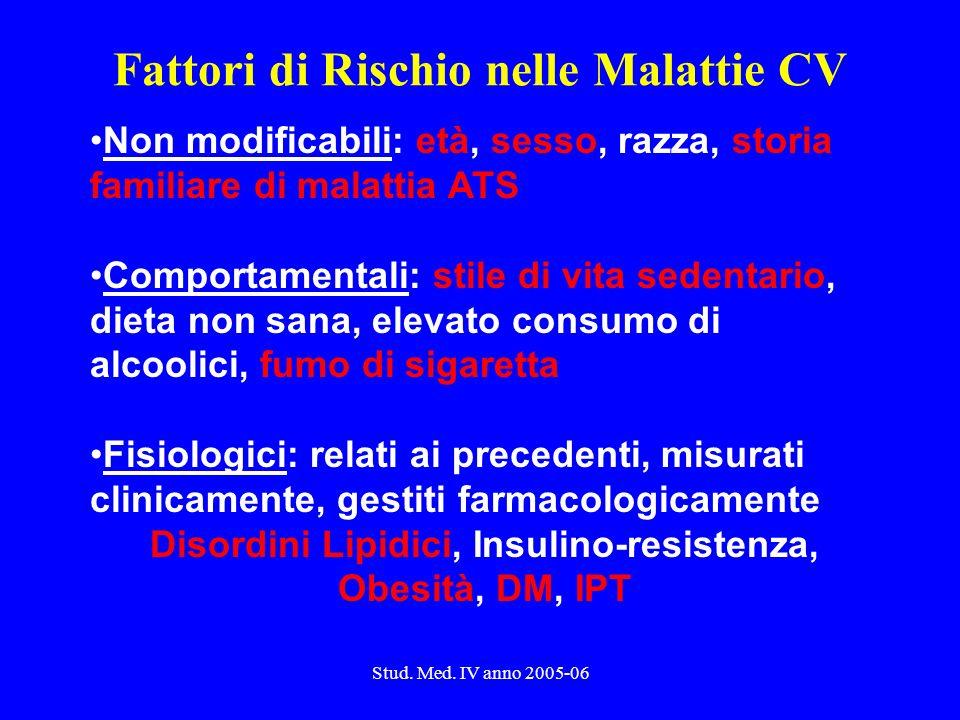 Stud. Med. IV anno 2005-06 Fattori di Rischio nelle Malattie CV Non modificabili: età, sesso, razza, storia familiare di malattia ATS Comportamentali:
