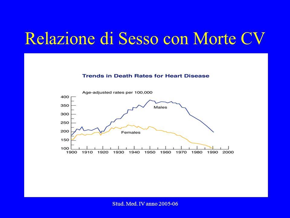 Stud. Med. IV anno 2005-06 Relazione di Sesso con Morte CV