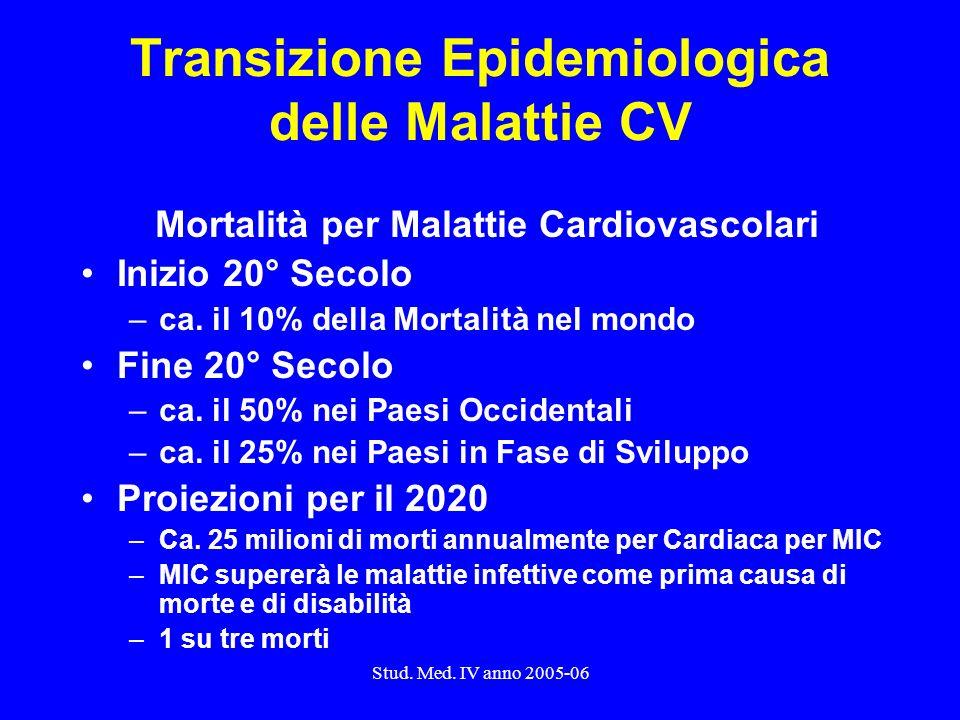 Stud. Med. IV anno 2005-06 Transizione Epidemiologica delle Malattie CV Mortalità per Malattie Cardiovascolari Inizio 20° Secolo –ca. il 10% della Mor