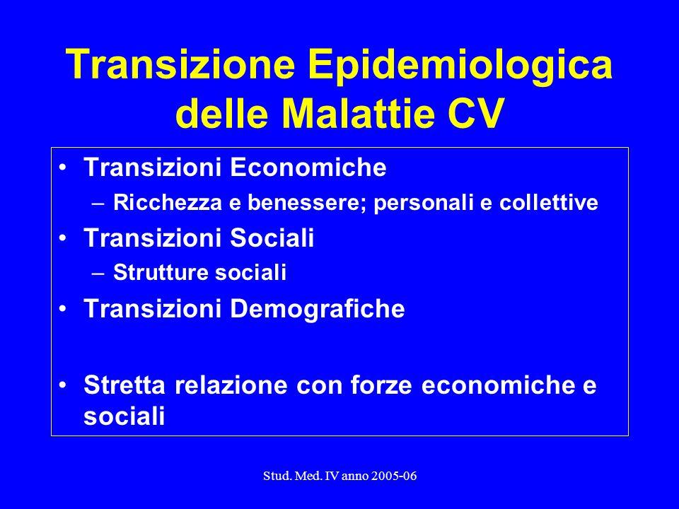 Stud. Med. IV anno 2005-06 Transizione Epidemiologica delle Malattie CV Transizioni Economiche –Ricchezza e benessere; personali e collettive Transizi