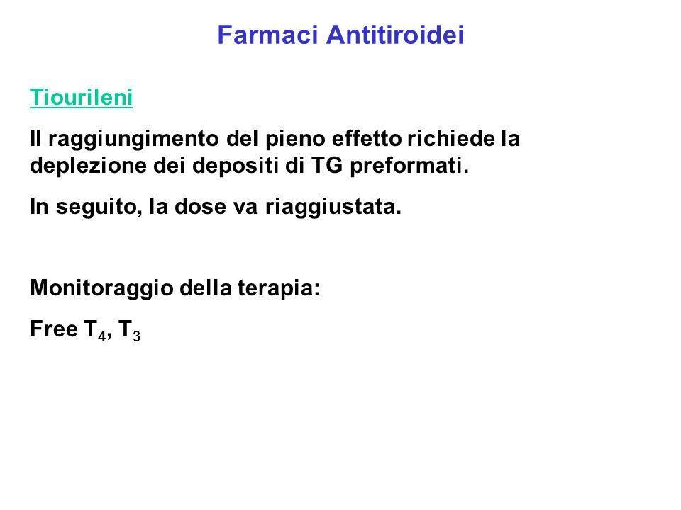 Farmaci Antitiroidei Tiourileni Il raggiungimento del pieno effetto richiede la deplezione dei depositi di TG preformati. In seguito, la dose va riagg