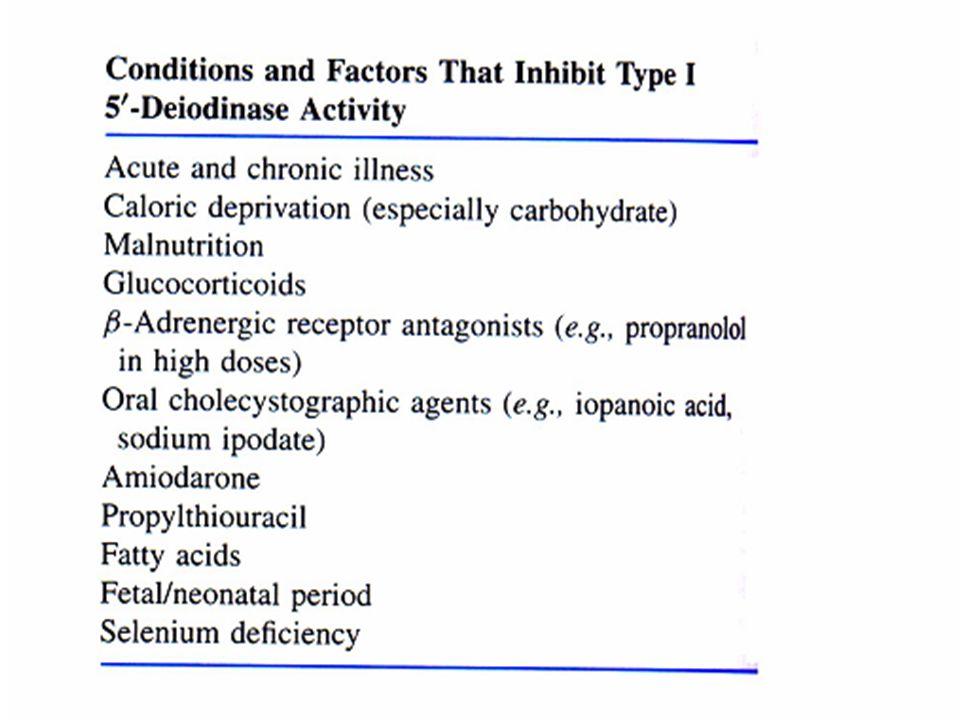 Inibiscono lassorbimento intestinale di T 4: Stati di malassorbimento Farina di soia, Olio di semi di cotone Fegato Colestiramina, colestipol, Sucralfato, Al(OH) 3, suppl.