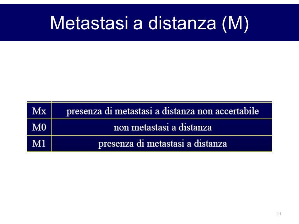 24 Metastasi a distanza (M)
