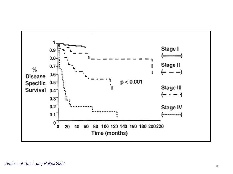 30 Amin et al. Am J Surg Pathol 2002