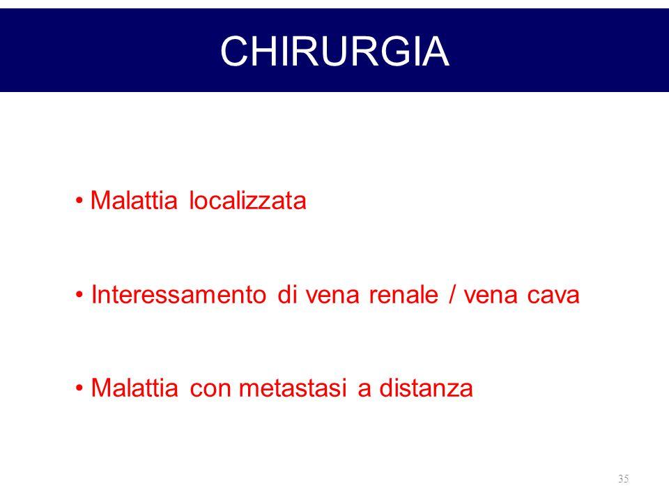 35 CHIRURGIA Malattia localizzata Interessamento di vena renale / vena cava Malattia con metastasi a distanza