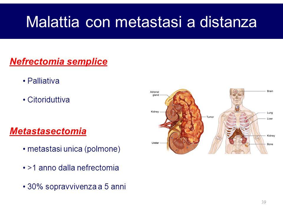 39 Malattia con metastasi a distanza Nefrectomia semplice Palliativa Citoriduttiva Metastasectomia metastasi unica (polmone) >1 anno dalla nefrectomia