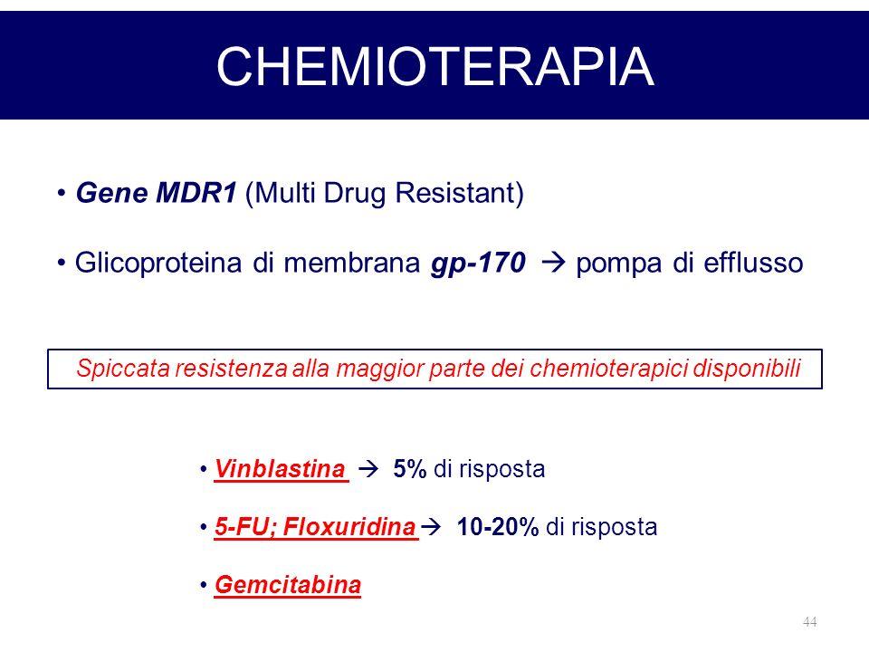 44 CHEMIOTERAPIA Spiccata resistenza alla maggior parte dei chemioterapici disponibili Gene MDR1 (Multi Drug Resistant) Glicoproteina di membrana gp-1