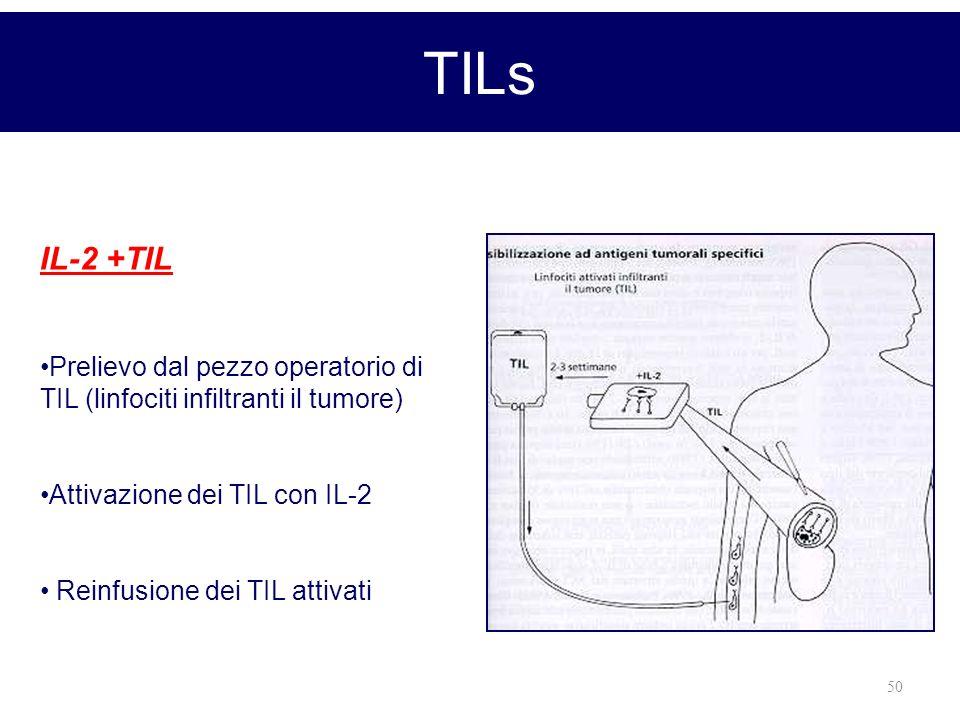 50 TILs IL-2 +TIL Prelievo dal pezzo operatorio di TIL (linfociti infiltranti il tumore) Attivazione dei TIL con IL-2 Reinfusione dei TIL attivati