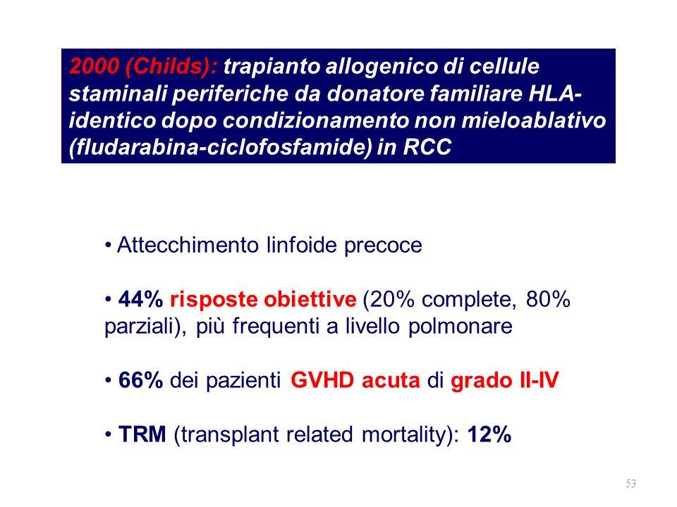 53 2000 (Childs): trapianto allogenico di cellule staminali periferiche da donatore familiare HLA- identico dopo condizionamento non mieloablativo (fl