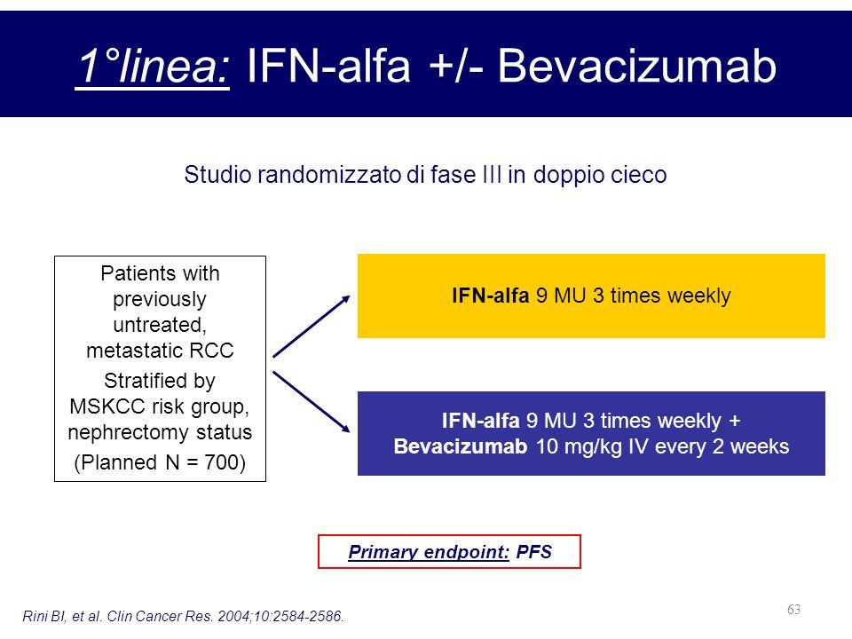 63 1°linea: IFN-alfa +/- Bevacizumab Studio randomizzato di fase III in doppio cieco Patients with previously untreated, metastatic RCC Stratified by