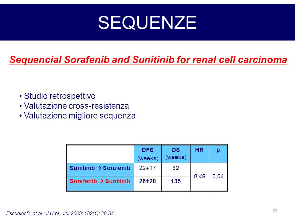 83 SEQUENZE Escudier B, et al.; J Urol., Jul 2009; 182(1): 29-34. Studio retrospettivo Valutazione cross-resistenza Valutazione migliore sequenza DFS