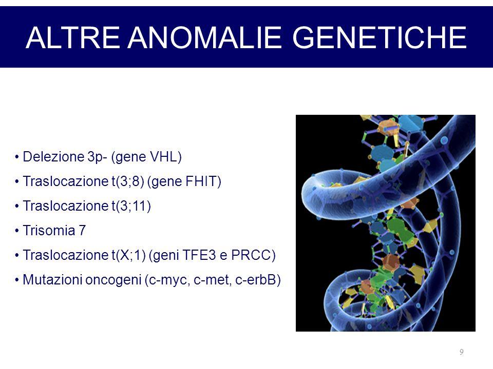 9 ALTRE ANOMALIE GENETICHE Delezione 3p- (gene VHL) Traslocazione t(3;8) (gene FHIT) Traslocazione t(3;11) Trisomia 7 Traslocazione t(X;1) (geni TFE3