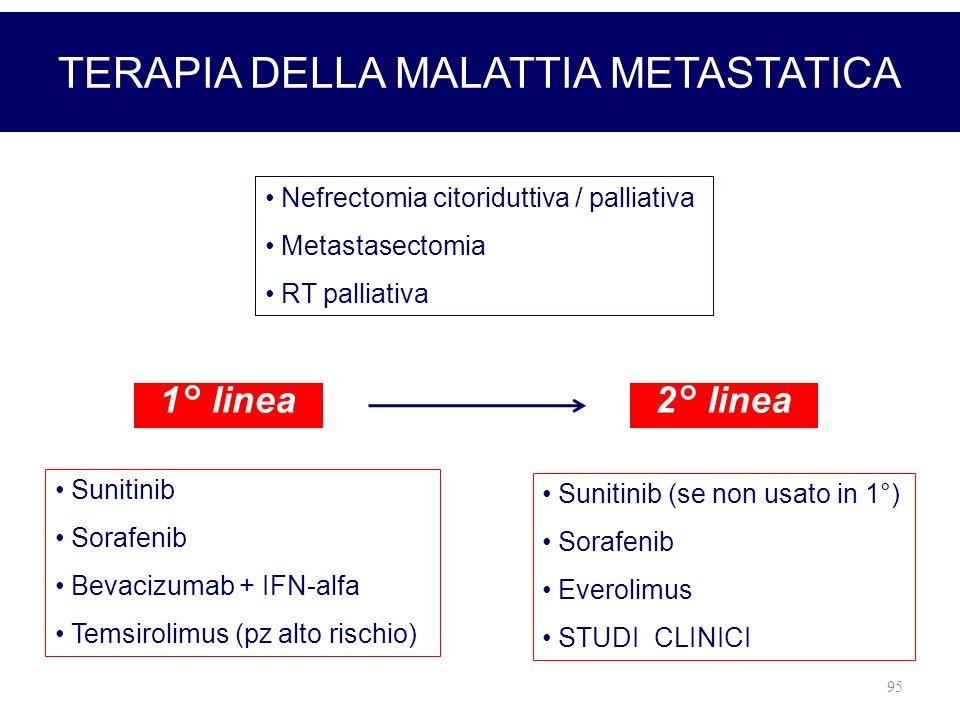 95 TERAPIA DELLA MALATTIA METASTATICA Nefrectomia citoriduttiva / palliativa Metastasectomia RT palliativa 1° linea2° linea Sunitinib Sorafenib Bevaci