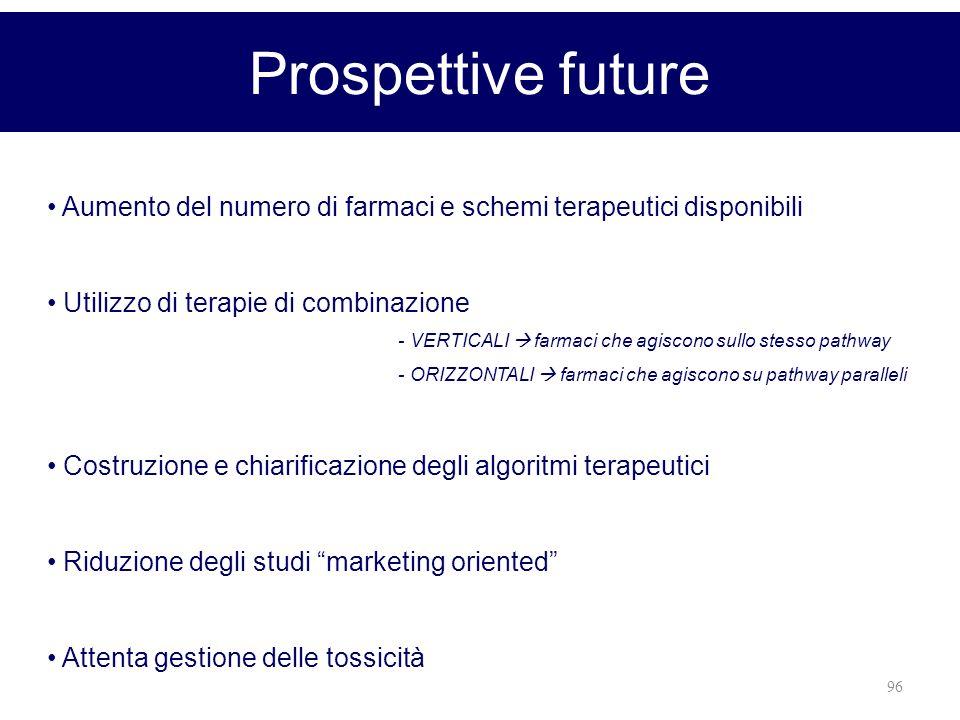 96 Prospettive future Aumento del numero di farmaci e schemi terapeutici disponibili Utilizzo di terapie di combinazione - VERTICALI farmaci che agisc