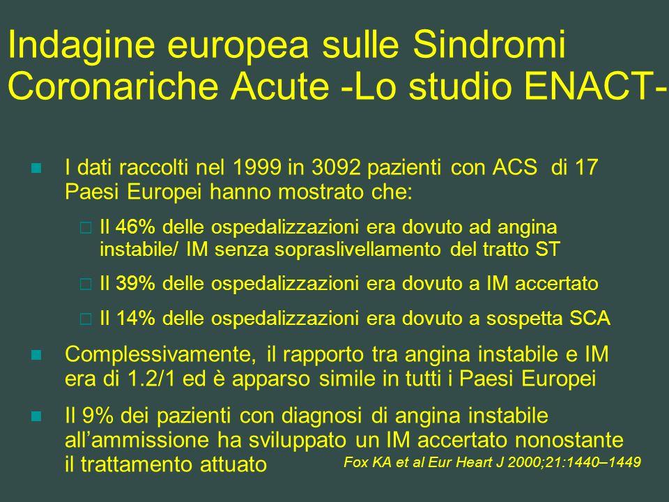 Indagine europea sulle Sindromi Coronariche Acute -Lo studio ENACT- I dati raccolti nel 1999 in 3092 pazienti con ACS di 17 Paesi Europei hanno mostra