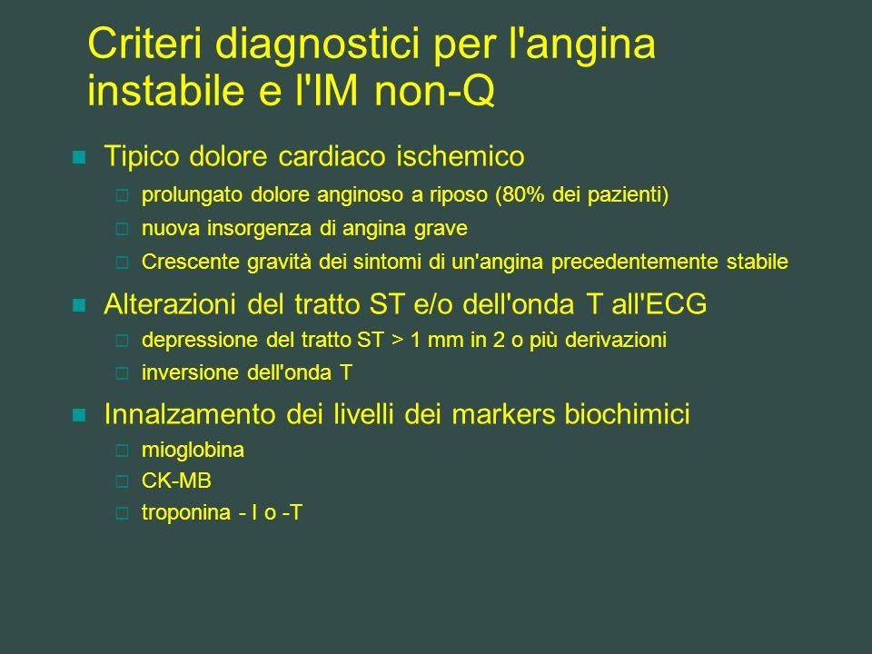 Criteri diagnostici per l'angina instabile e l'IM non-Q Tipico dolore cardiaco ischemico prolungato dolore anginoso a riposo (80% dei pazienti) nuova