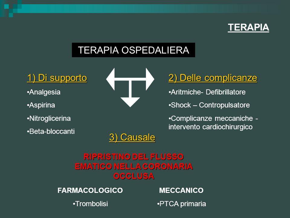 TERAPIA TERAPIA OSPEDALIERA 1) Di supporto Analgesia Aspirina Nitroglicerina Beta-bloccanti 3) Causale 2) Delle complicanze Aritmiche- Defibrillatore