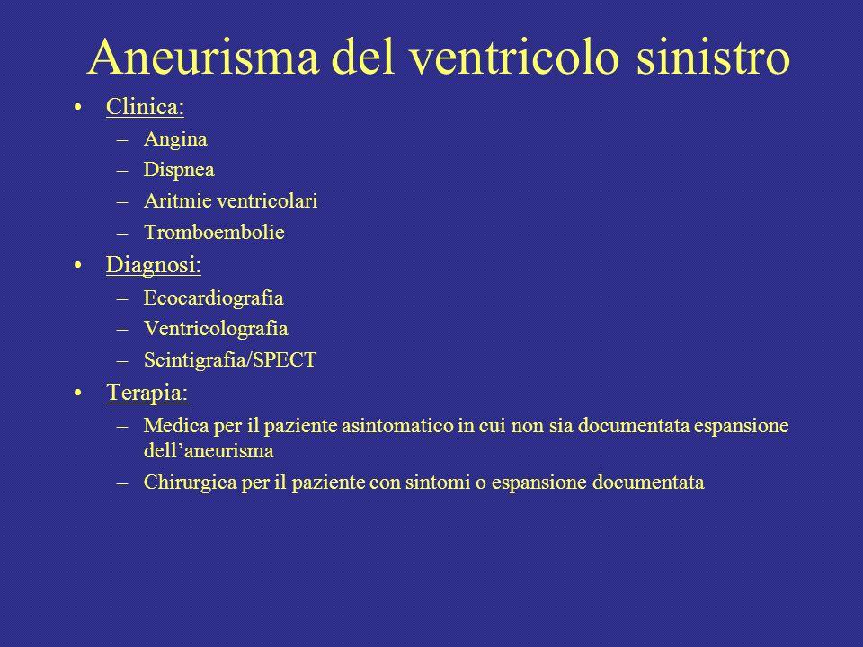 Aneurisma del ventricolo sinistro Clinica: –Angina –Dispnea –Aritmie ventricolari –Tromboembolie Diagnosi: –Ecocardiografia –Ventricolografia –Scintig