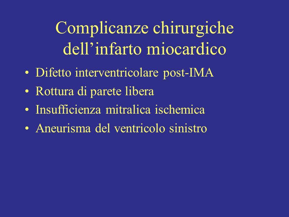 Complicanze chirurgiche dellinfarto miocardico Difetto interventricolare post-IMA Rottura di parete libera Insufficienza mitralica ischemica Aneurisma