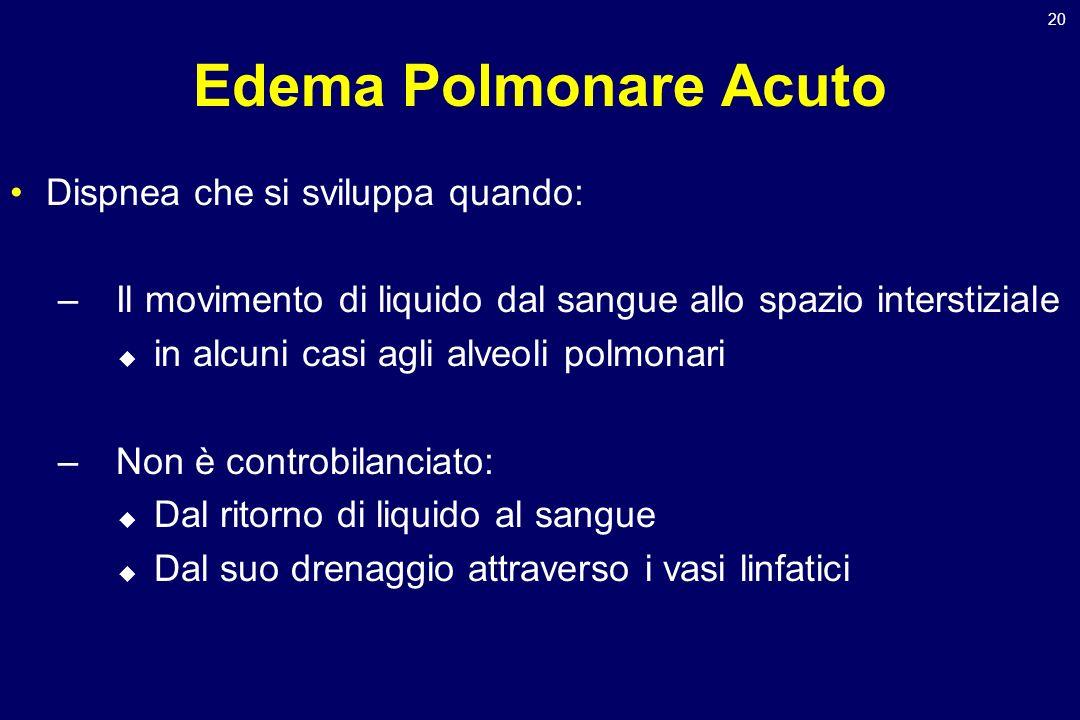 20 Edema Polmonare Acuto Dispnea che si sviluppa quando: – Il movimento di liquido dal sangue allo spazio interstiziale in alcuni casi agli alveoli po