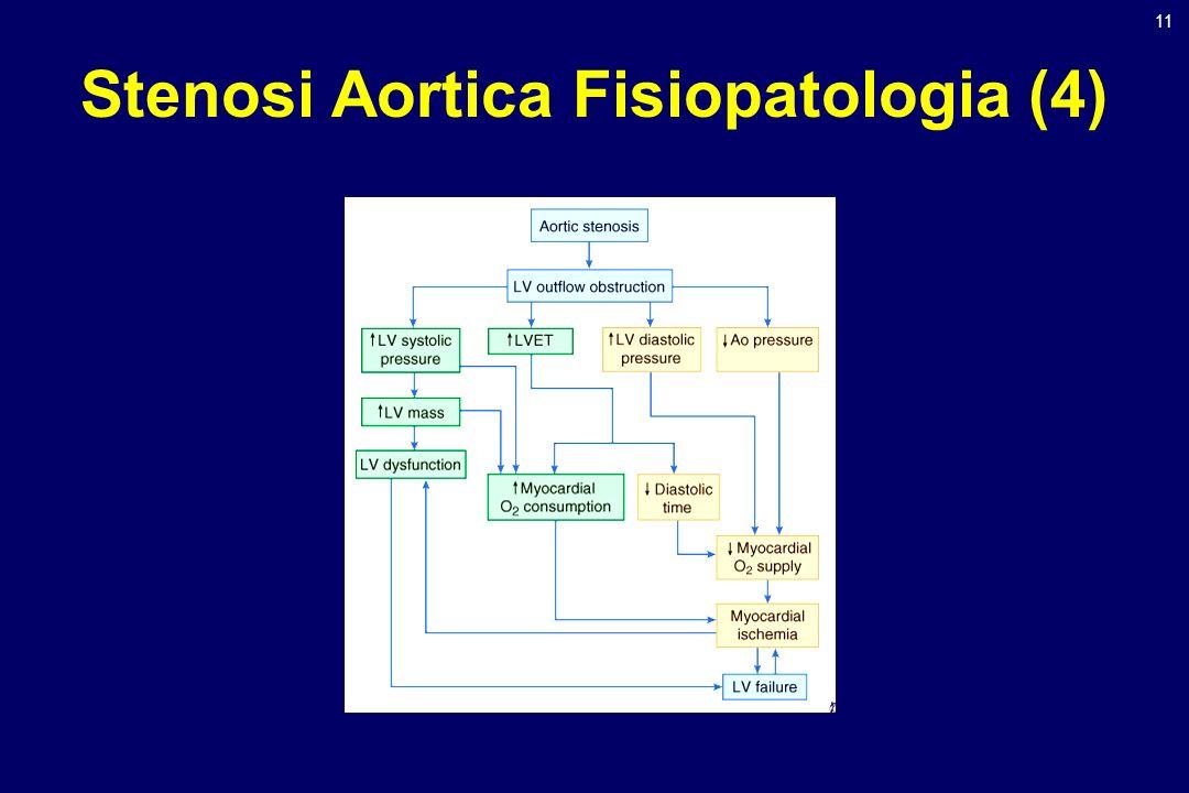 11 Stenosi Aortica Fisiopatologia (4)