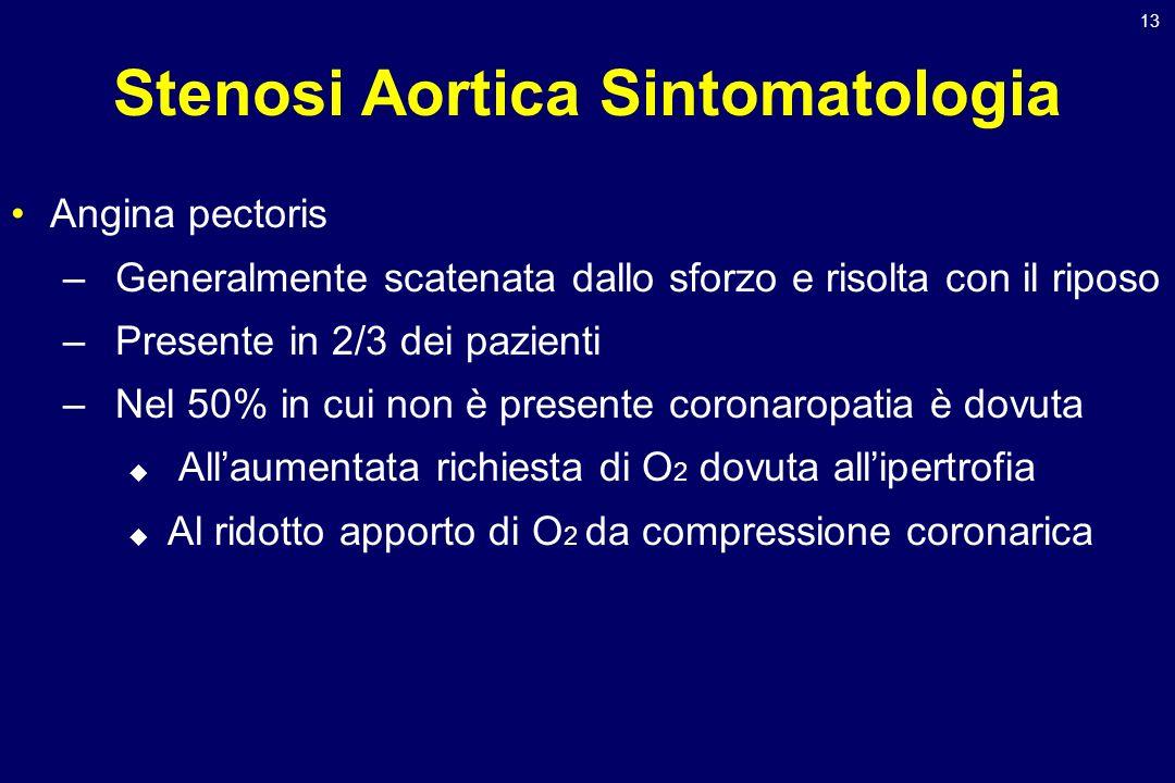13 Stenosi Aortica Sintomatologia Angina pectoris –Generalmente scatenata dallo sforzo e risolta con il riposo –Presente in 2/3 dei pazienti –Nel 50%
