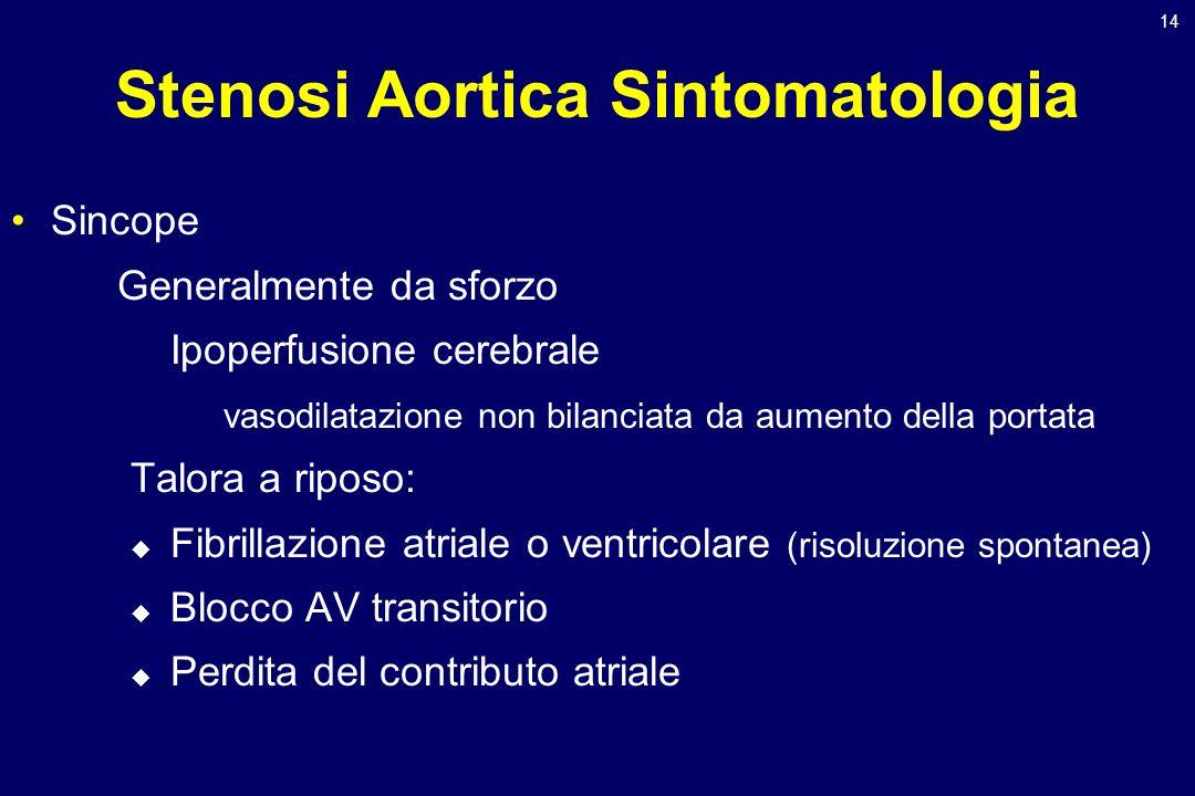 14 Stenosi Aortica Sintomatologia Sincope Generalmente da sforzo Ipoperfusione cerebrale vasodilatazione non bilanciata da aumento della portata Talor