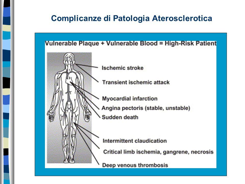 Sindromi Coronariche Cliniche Cardiopatia Ischemica in fase Stabile Cardiopatia Ischemica in fase Instabile –Morte Improvvisa Extra-ospedaliera –Scompenso Cardiaco Acuto –Infarto Miocardico con ST sopra (STEMI) –Sindromi Coronariche Acute Angina Instabile Infarto Miocardico senza ST sopra (nonSTEMI)
