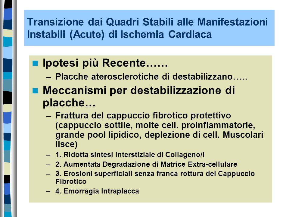 Transizione dai Quadri Stabili alle Manifestazioni Instabili (Acute) di Ischemia Cardiaca Ipotesi più Recente…… –Placche aterosclerotiche di destabilizzano …..