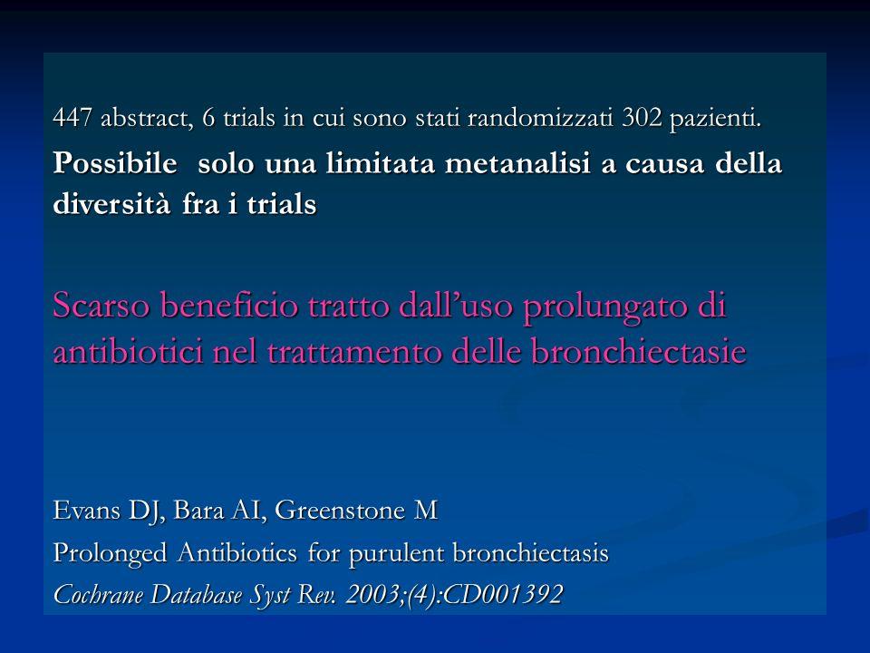 447 abstract, 6 trials in cui sono stati randomizzati 302 pazienti. Possibile solo una limitata metanalisi a causa della diversità fra i trials Scarso