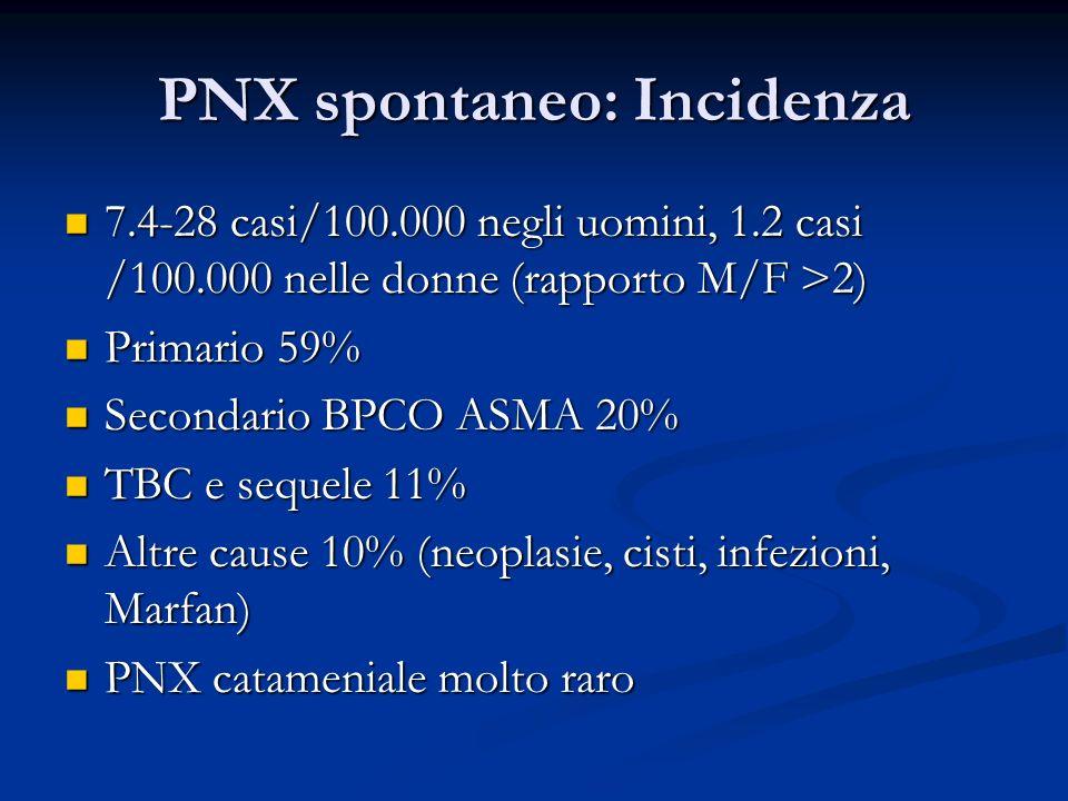 PNX spontaneo: Incidenza 7.4-28 casi/100.000 negli uomini, 1.2 casi /100.000 nelle donne (rapporto M/F >2) 7.4-28 casi/100.000 negli uomini, 1.2 casi /100.000 nelle donne (rapporto M/F >2) Primario 59% Primario 59% Secondario BPCO ASMA 20% Secondario BPCO ASMA 20% TBC e sequele 11% TBC e sequele 11% Altre cause 10% (neoplasie, cisti, infezioni, Marfan) Altre cause 10% (neoplasie, cisti, infezioni, Marfan) PNX catameniale molto raro PNX catameniale molto raro